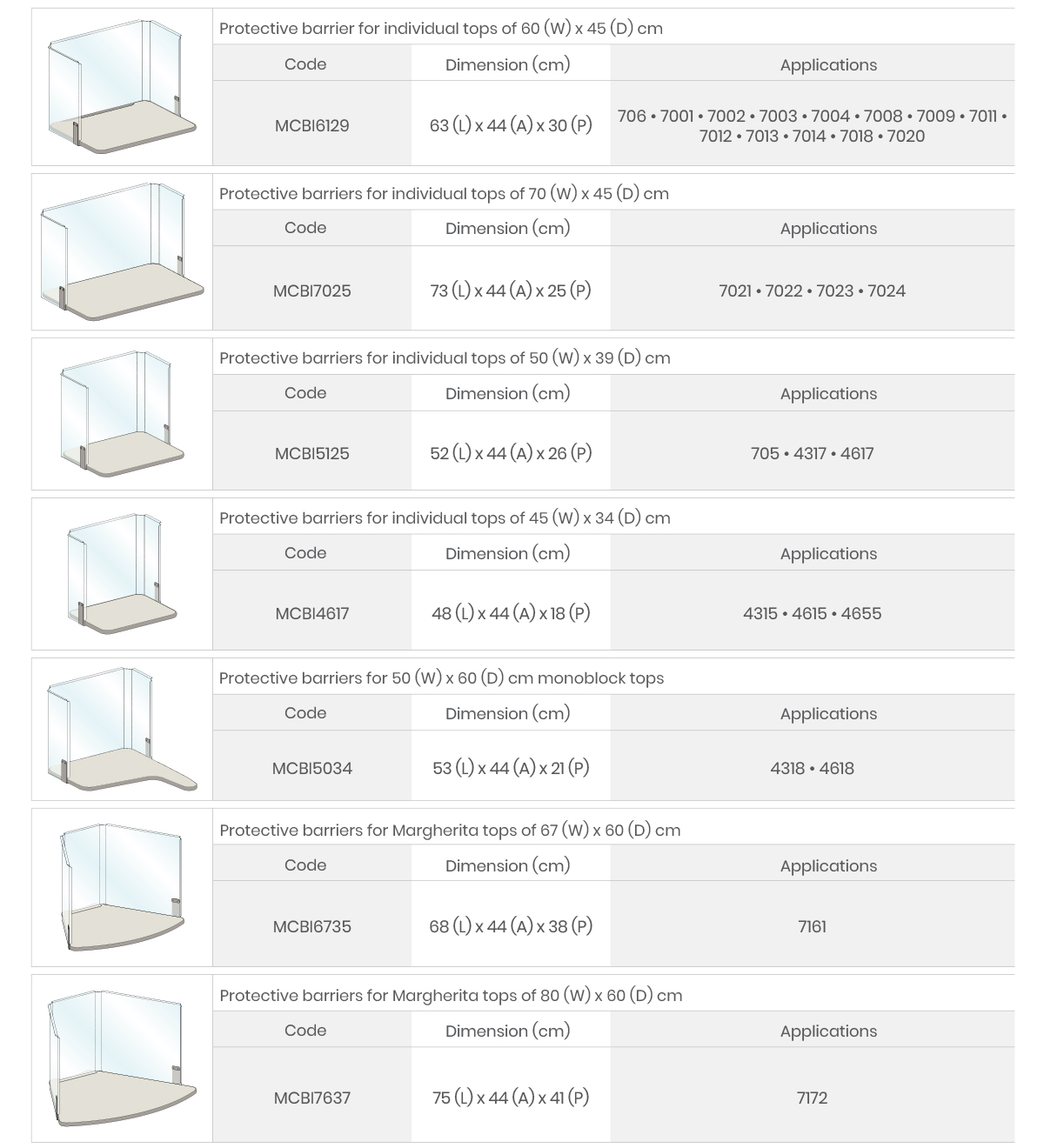table barriers